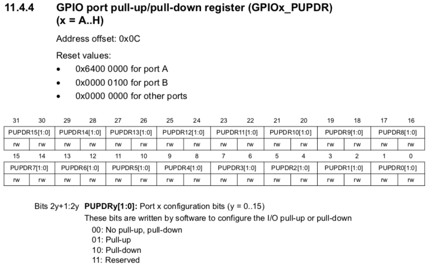 Programming GPIO Interrupts with Embedded Rust [ant